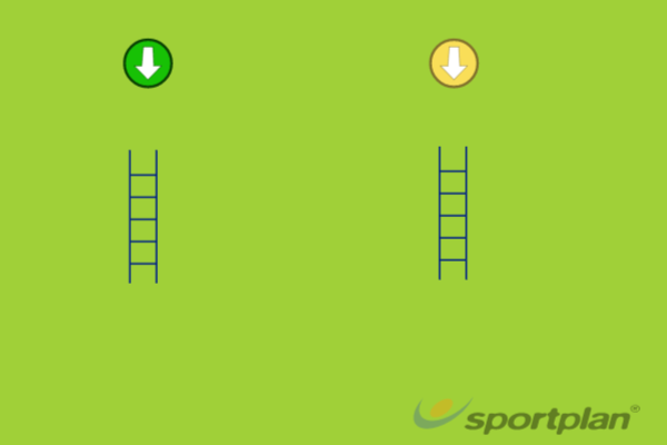ladders 01.25Co ordinationFootball Drills Coaching