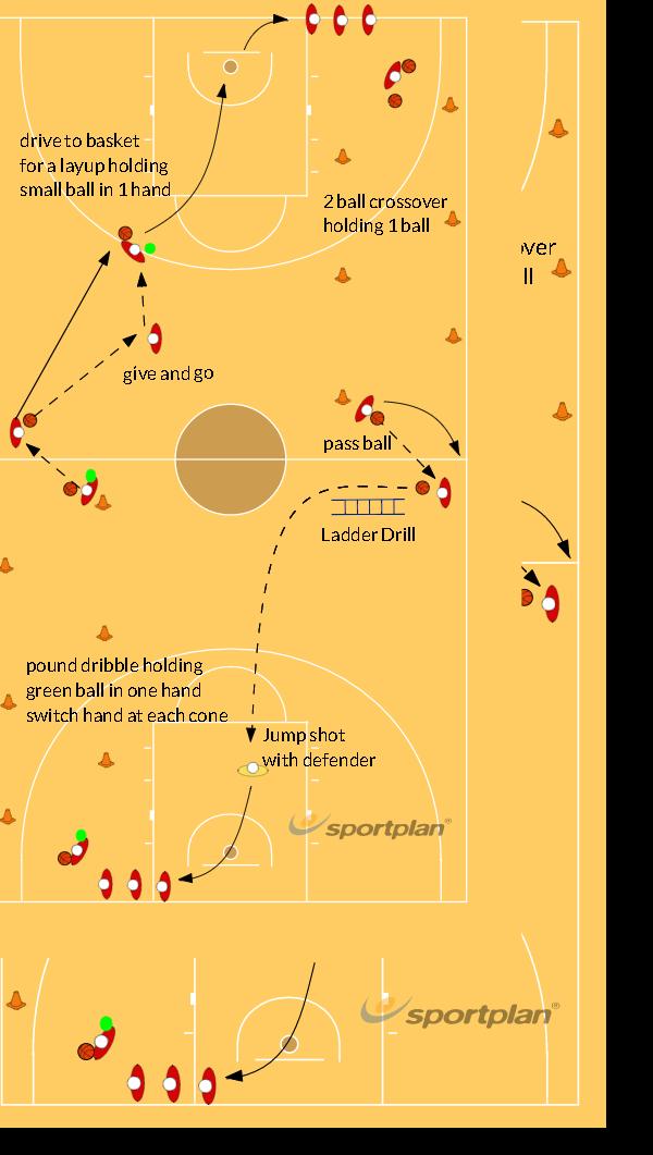 Game speed weak hand drillGamesBasketball Drills Coaching