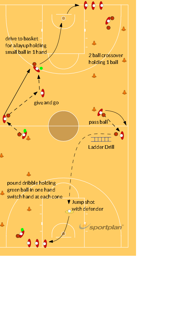 Copy of Game speed weak hand drill2Footwork and MovementBasketball Drills Coaching