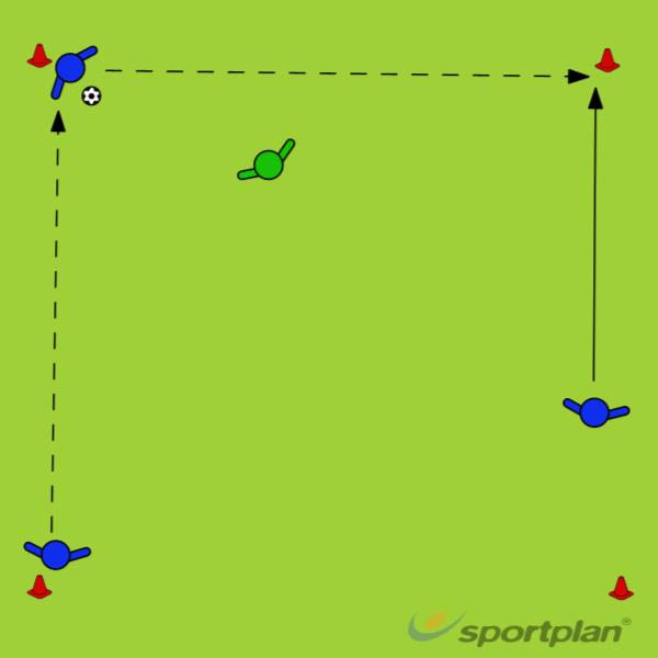 3 v 1 Possession to CornersPossessionFootball Drills Coaching
