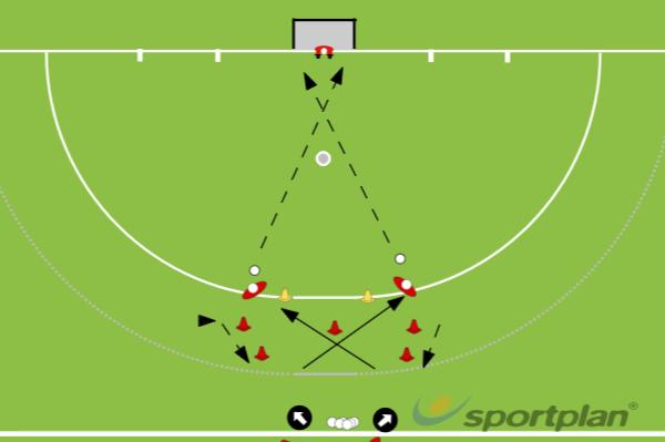 Attacking / change of directionChanging directionHockey Drills Coaching