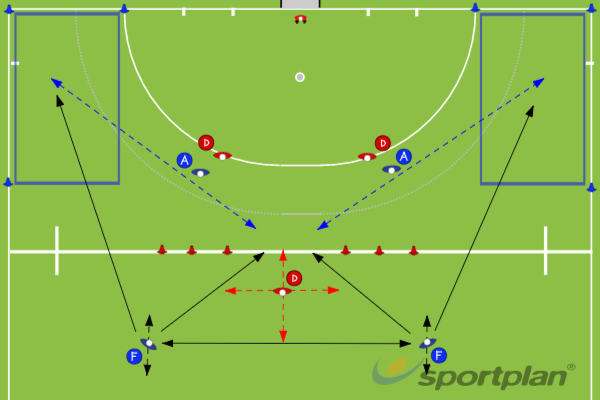 4 Att. vs 3 Deff.Conditioned GamesHockey Drills Coaching