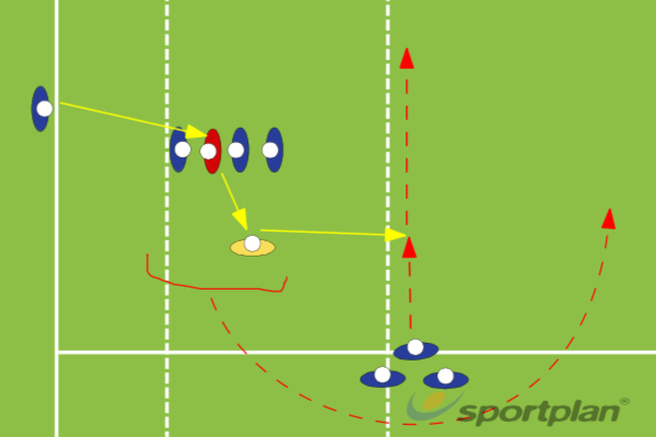 4 Man (forwards ball)Rugby Drills Coaching