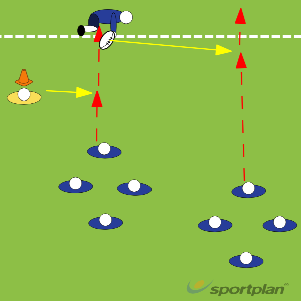 Tap and Go (Quick Penalty)Rugby Drills Coaching
