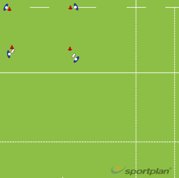 Square DrillRugby Drills Coaching