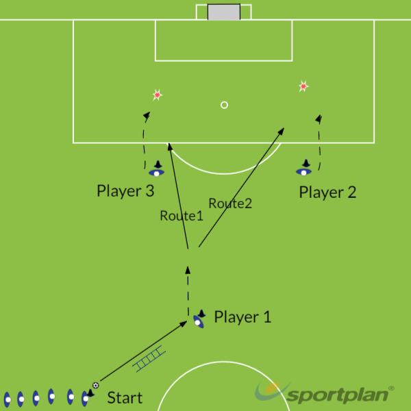 Copy of Autosave 93883181ShootingFootball Drills Coaching
