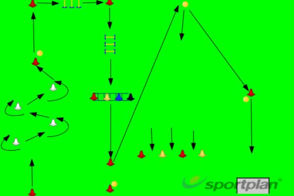 Drill 13Agility Drills Coaching