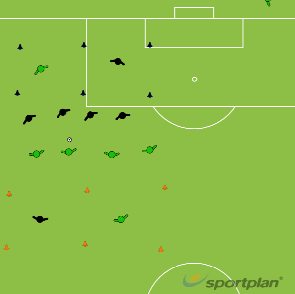 Game 1Conditioned gamesFootball Drills Coaching