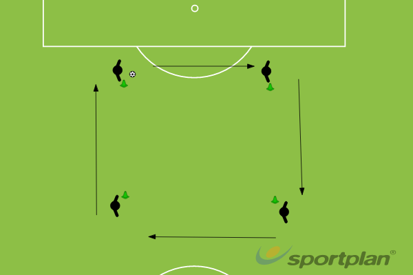 Passing and movingPassing and ReceivingFootball Drills Coaching