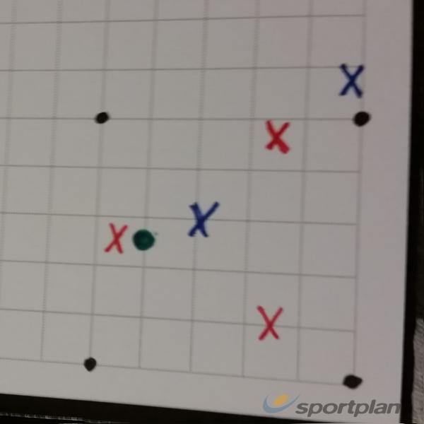 Activity 1Football Drills Coaching