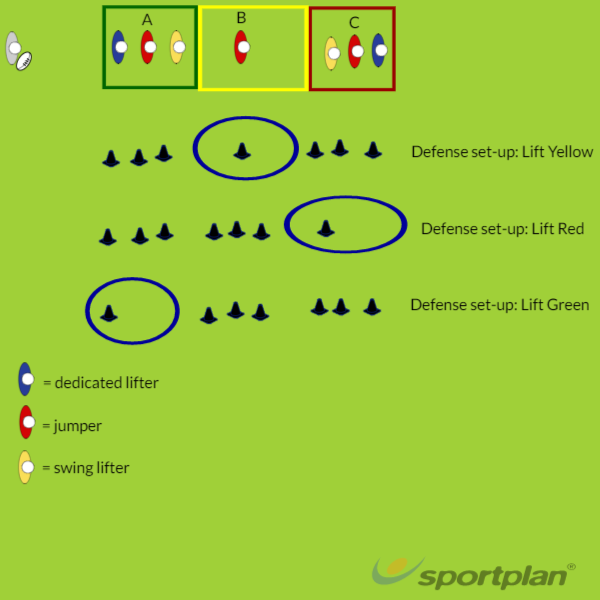 BRC Line-OutLineoutRugby Drills Coaching