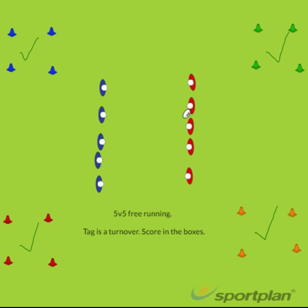 Corner ScorePassingRugby Drills Coaching
