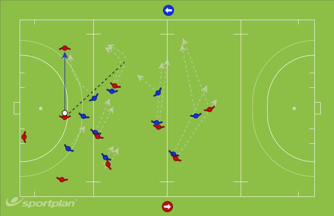 16 yard hit screen - from centreSet PiecesHockey Drills Coaching