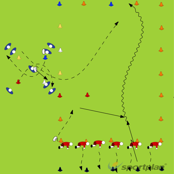 Beating defenders by finding spaceMatch RelatedRugby Drills Coaching