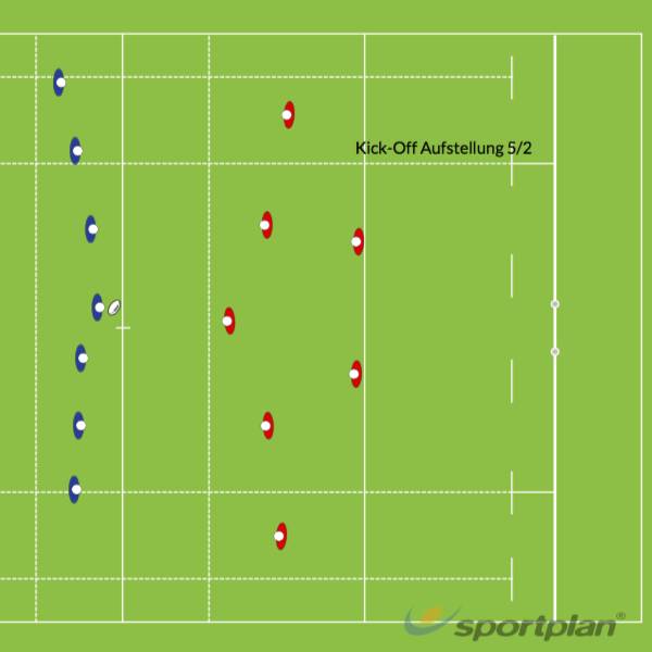 Restart/Kick-Off Formation 5:2Defensive PatternsRugby Drills Coaching