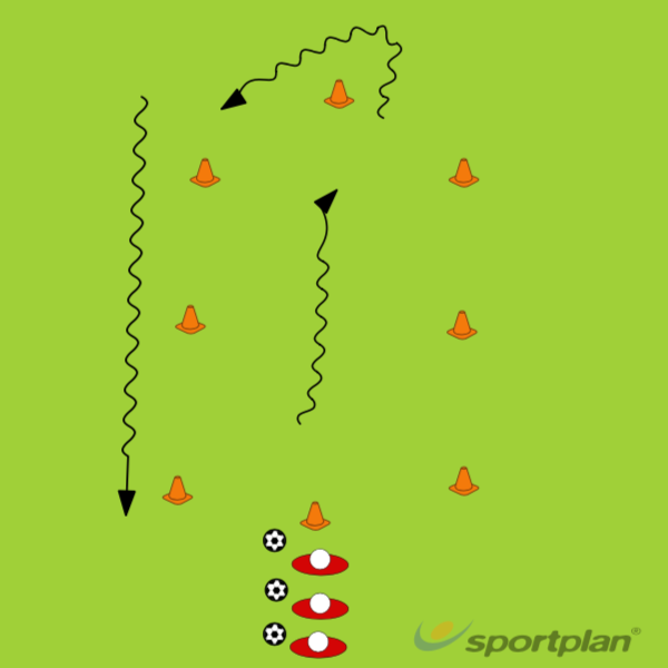 APSA DribblingSkill CircuitFootball Drills Coaching