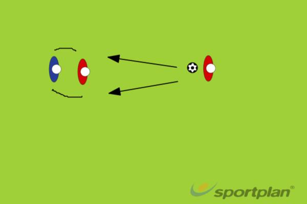 #2 Awareness/PassingAutosave 53899023Football Drills Coaching