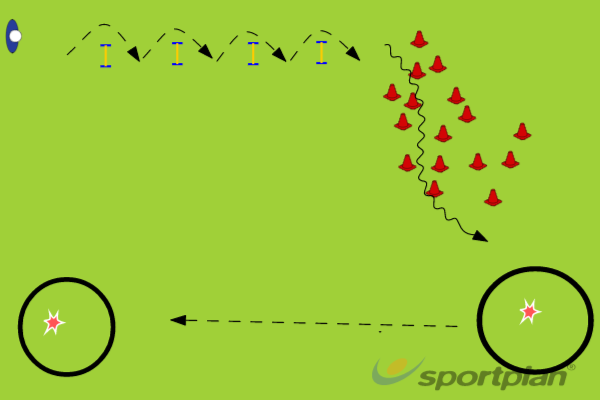 Cone MinesPractices for JuniorsRugby Drills Coaching