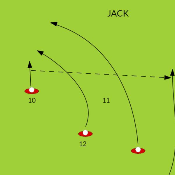 JackBacks MovesRugby Drills Coaching