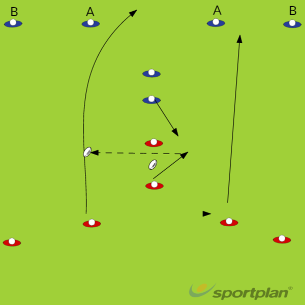 Look RightRugby Drills Coaching