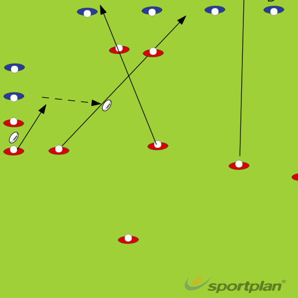 X - Plan CRugby Drills Coaching