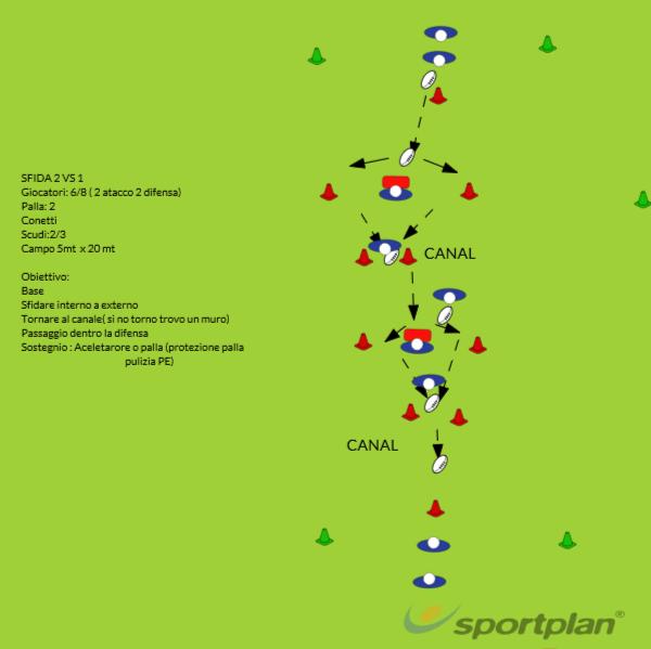 SFIDA 1 VS 1Rugby Drills Coaching
