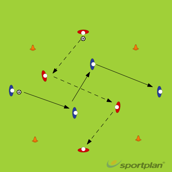 Technical Warm Up - Passing to CreateFootball Drills Coaching
