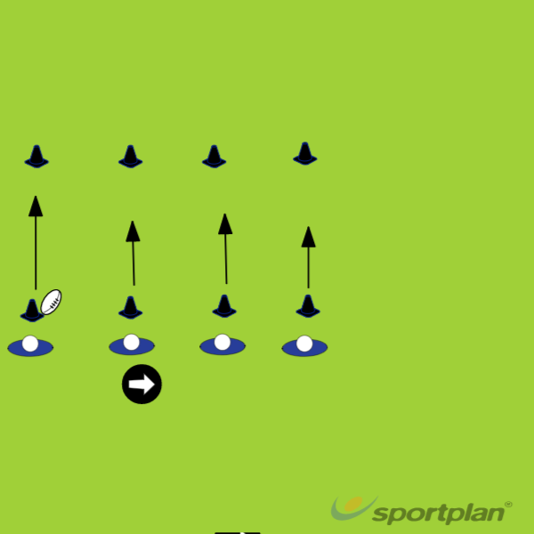 Evaluation of skills with multiple drillsRugby Drills Coaching