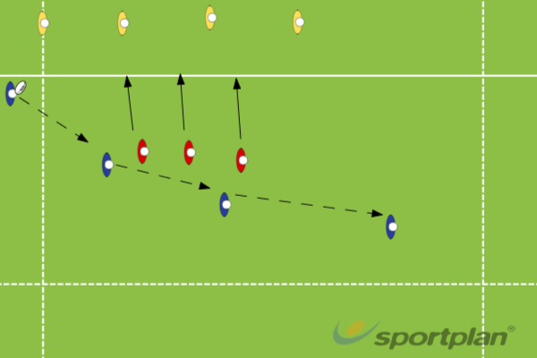 Autosave 89802688Rugby Drills Coaching