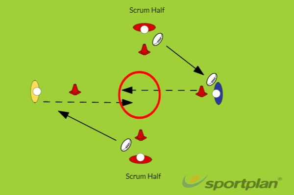 Tackle GridsRugby Drills Coaching