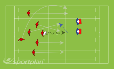 OverlapRugby Drills Coaching