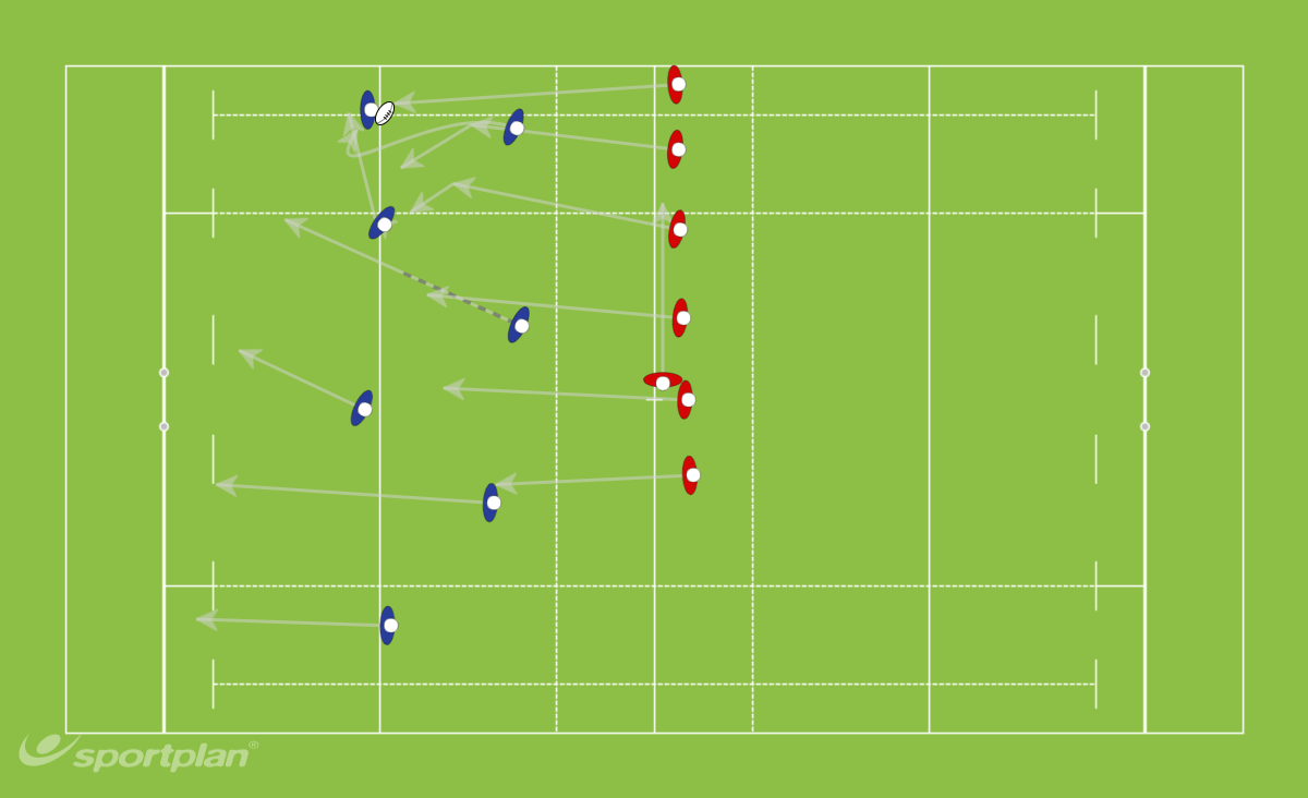 Kick Off-Option 1Match RelatedRugby Drills Coaching