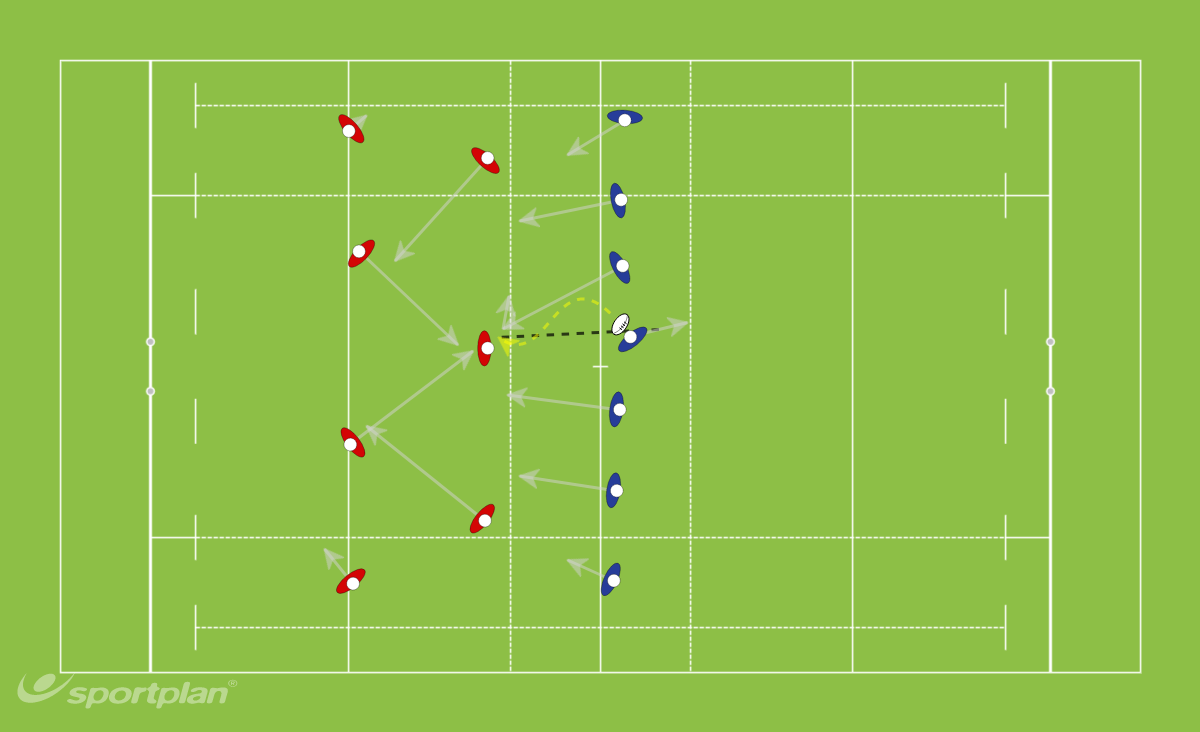 Middle Kick OffMatch RelatedRugby Drills Coaching