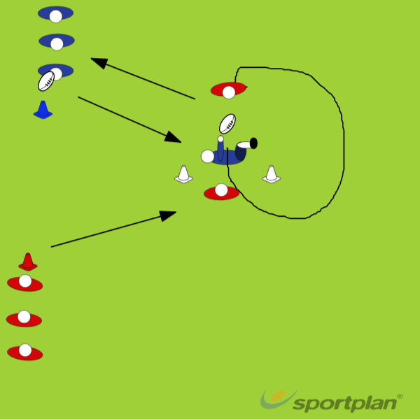 Tackle and PassTacklingRugby Drills Coaching