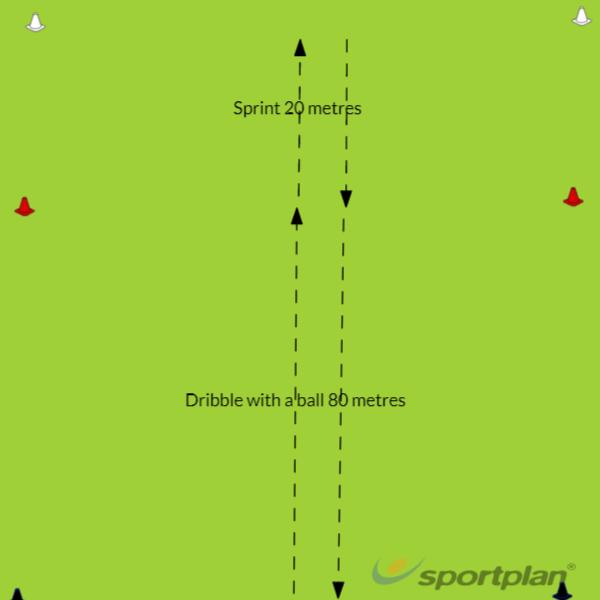 200'sDribblingFootball Drills Coaching