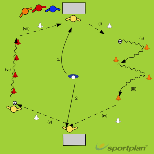 Copy of Warming UpFootball Drills Coaching