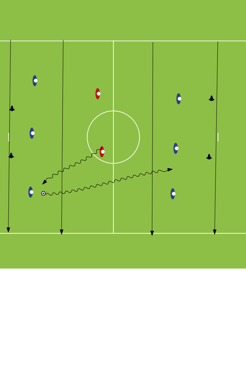 Autosave 31893601Football Drills Coaching