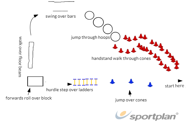 warm up obstacle courseGymnastics Drills Coaching