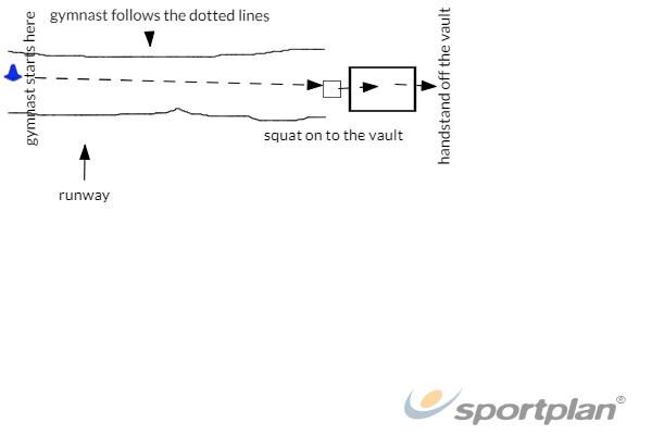 handspring over vault warm upRound offGymnastics Drills Coaching