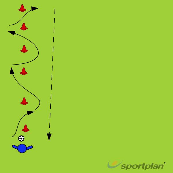 Football DribblingFootball Drills Coaching