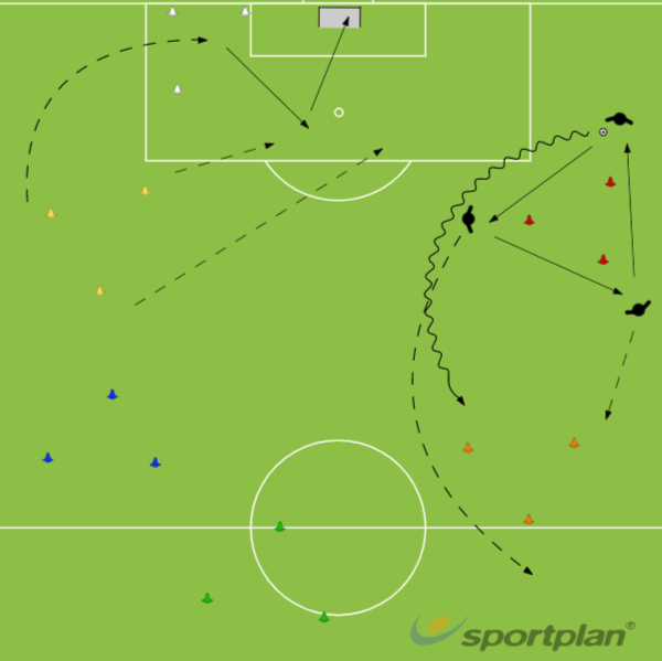 Triangle ProgressionFootball Drills Coaching