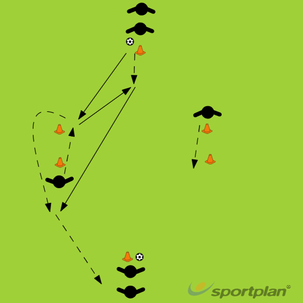 Passing WarmupWarm UpFootball Drills Coaching