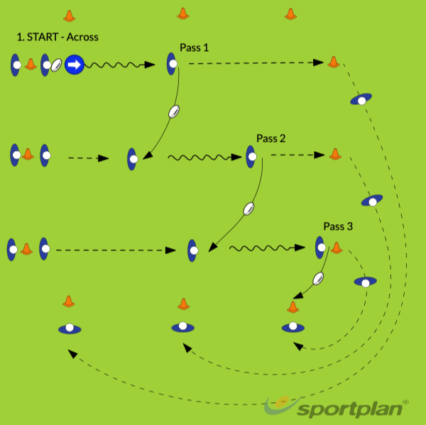 L Shaped Passing 1/2PassingRugby Drills Coaching