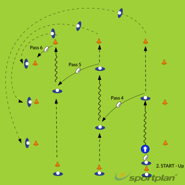 L Shaped Passing 2/2PassingRugby Drills Coaching