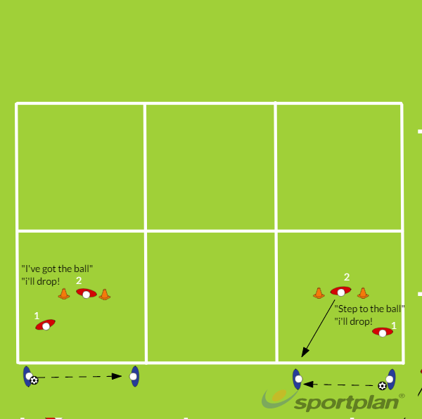 Defending PrinciplesDefendingFootball Drills Coaching