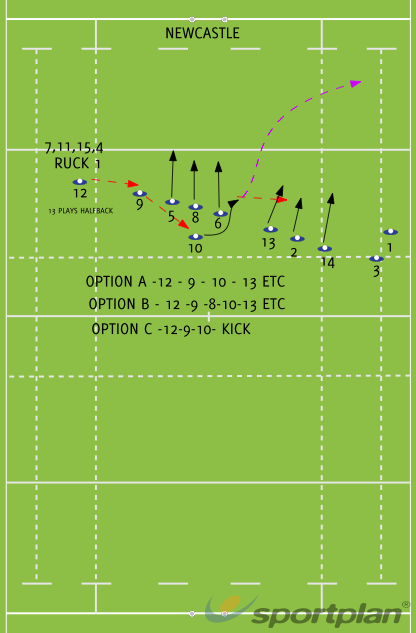 Copy of Autosave 42305994Match RelatedRugby Drills Coaching
