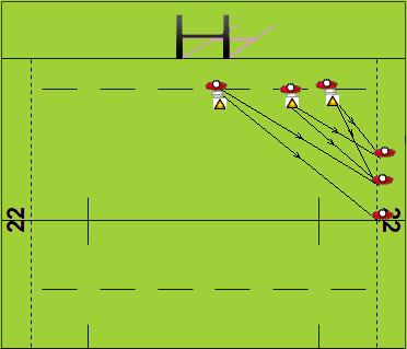 Kick to touchKickingRugby Drills Coaching