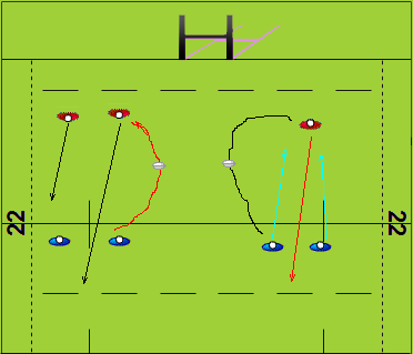 Kick ReturnMatch RelatedRugby Drills Coaching