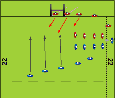 2min attack (Lineout)Match RelatedRugby Drills Coaching