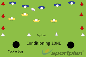 Session Part Four: Conditioning GameRugby Drills Coaching